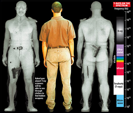 Full-body scanners leave behind a nearly nude image of the passenger. | Google Images