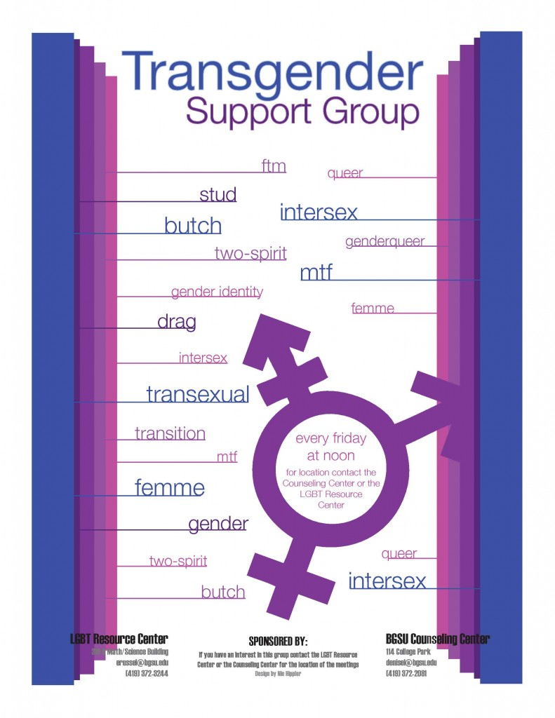 from Kellan transgender support groups london